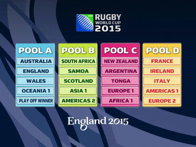 RugbyWorldCup2015draw