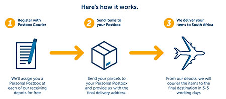postbox-courier-3-steps