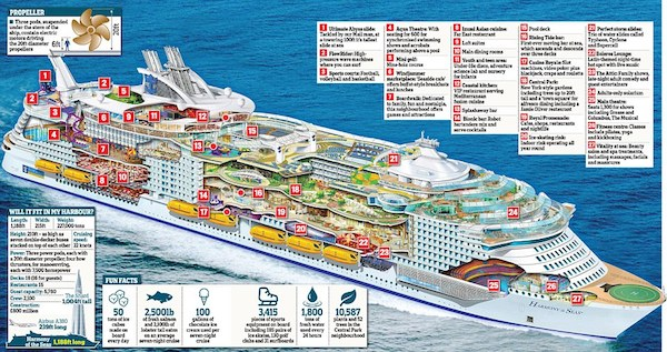 17M_NEWS Harmony Of The Sea Cruise Ship FINISHED 2