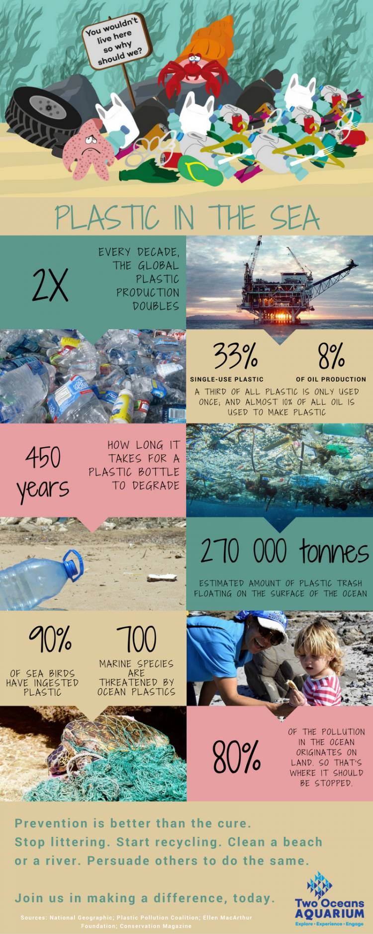 plastic_pollution_infographic_750_1875_70