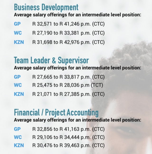 Jobs-South-Africa